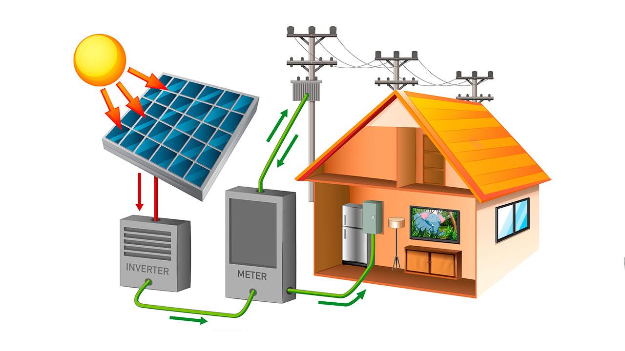 Energía solar fotoeléctrica